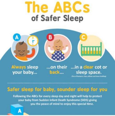 Lullaby Trust safer sleep image 474