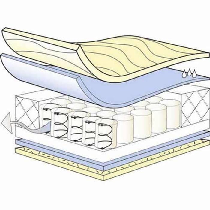 mnp-mattress