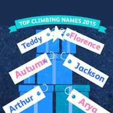 Top climbing names