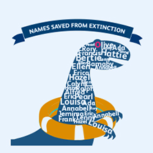 Names saved from extinction