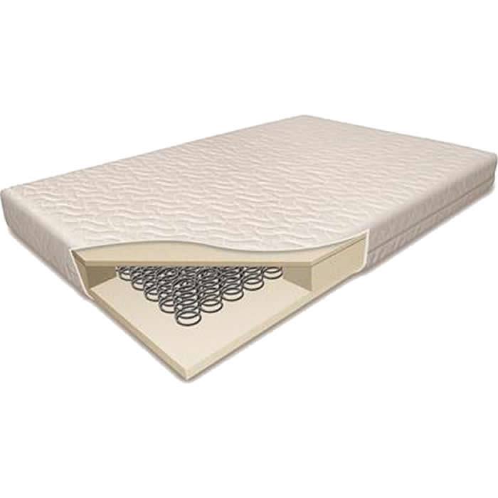 Deluxe 5 Inch Sprung Cotbed Mattress