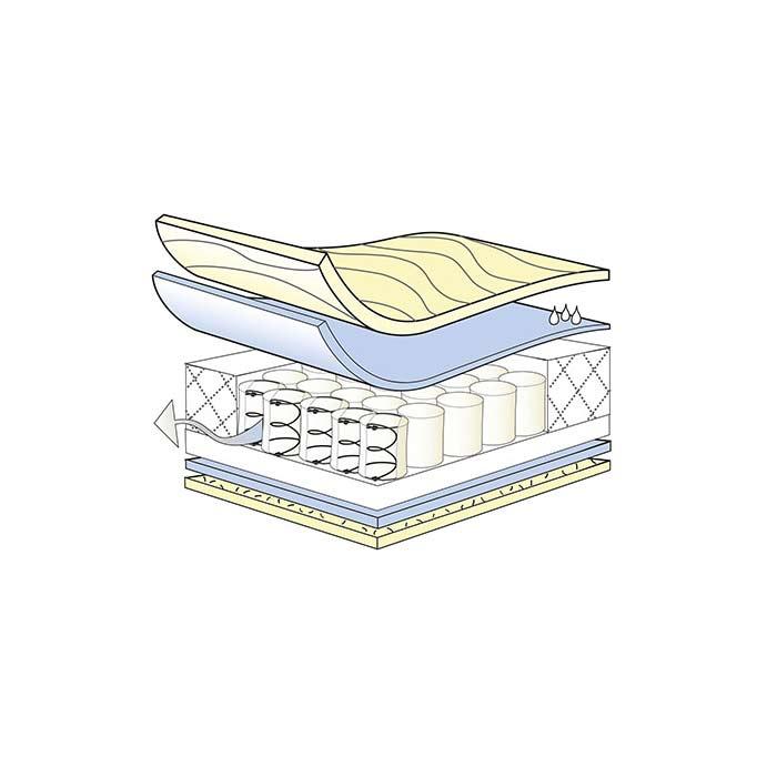 all-seasons-mattress