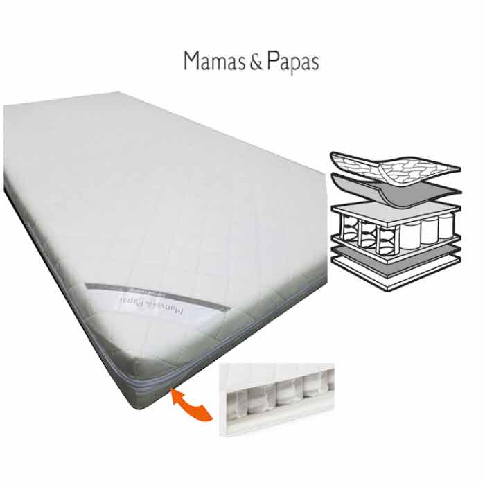 mamas-papas-pocket-sprung-cot-bed-mattress