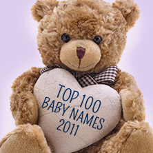 baby-names-2011