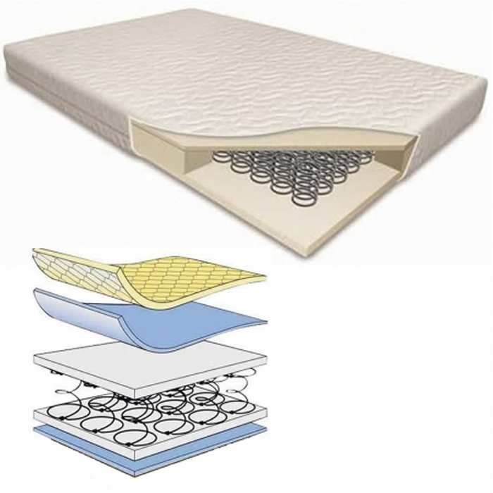 6 Inch Supreme Cotbed Sprung Mattress With Memory Foam Topper 140 x 70