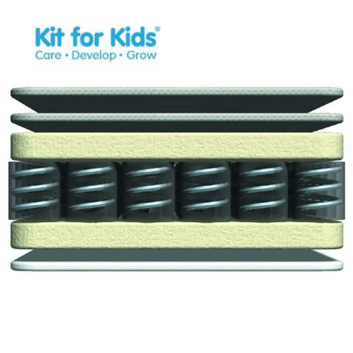 kit_for_kids_heat_regulating