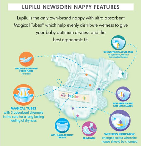 Lupilu nappy features