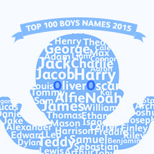 Handsome boys name