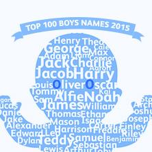 100 boys names