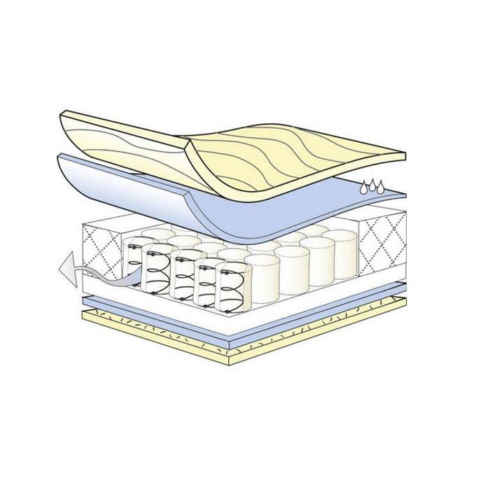 mamas-papas-sleep-all-season-mattress